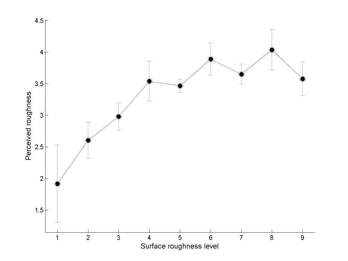 Grafico 5