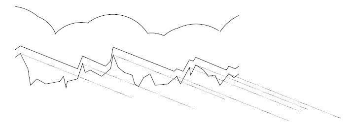 Figura 4: Ulteriore approssimazione del tracciato di rotolamento.